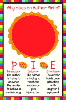 P.I.E. Why does a Author Write - Persuade, Entertain & Inform Poster