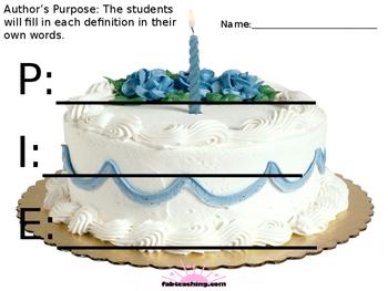 PIE for Author's Purpose