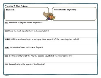 PILGRIMS Fact Tracker - nonfiction MTH Common Core Book Study