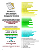 PINNACLE GRADEBOOK - COMMENT CODES CHEAT SHEET