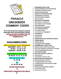 PINNACLE GRADEBOOK - COMMENT CODES CHEAT SHEET