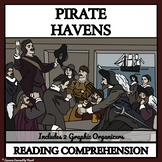 PIRATE HAVENS IN THE GOLDEN AGE OF PIRACY - Reading Comprehension