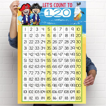 PIRATE kids - Classroom Decor: Counting to 120 Poster - size 24 x 36, numbers
