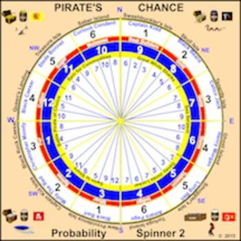 PIRATE'S CHANCE CARDS, The Probability Card game