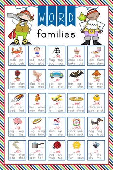 PIRATES - Classroom Decor: Language Arts, Word Families POSTER - size 24 x 36
