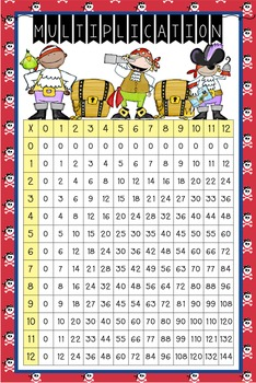 PIRATES - Classroom Decor: Multiplication POSTER - size 24 x 36