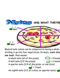 PIZZA NOTES