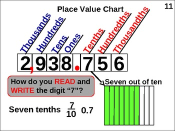 5th Grade Place Value: Decimals to Thousandths (animated)