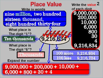 Place Value: Whole Numbers (animated)