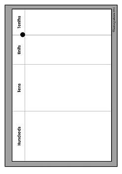 PLACE VALUE MATS - Hundreds to Thousandths - 3 mats - American terminology