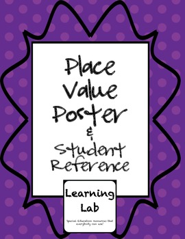 PLACE VALUE poster & student reference