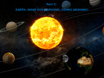 PLANET EARTH: Where and How it moves!