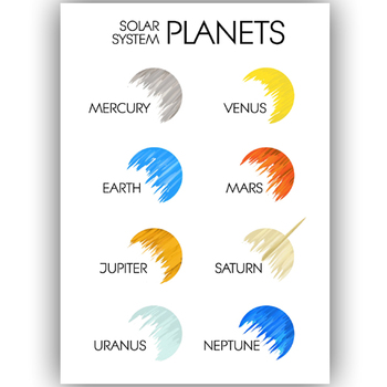 PLANETS ( Solar System poster )