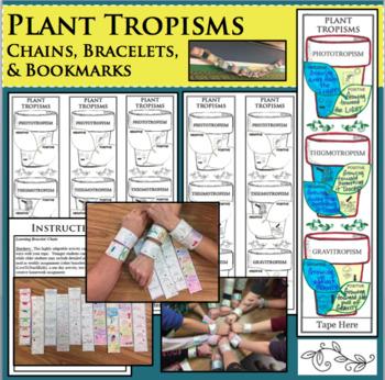 PLANT TROPISMS Life Science Biology Chains Bracelets Bookmarks