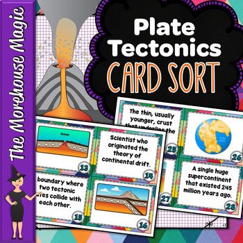 PLATE TECTONICS CARD SORT, VOCABULARY ACTIVITY, WORD WALL