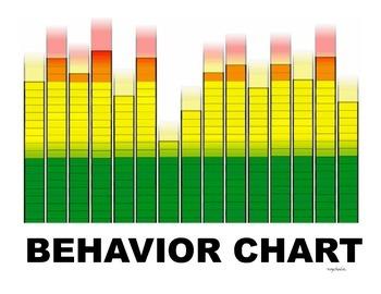 BEHAVIOR CHART (PLAY - PAUSE - STOP)