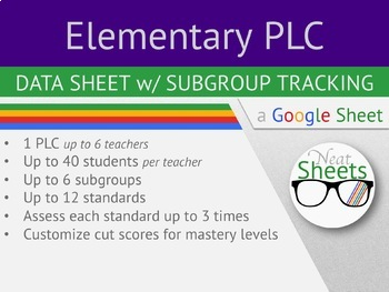 Elementary PLC Google Data Sheet (RTI) - with Subgroup Tracking