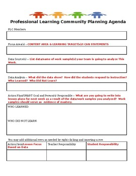 Plc meeting agenda teaching resources teachers pay teachers plc professional learning community planning agenda plc professional learning community planning agenda maxwellsz