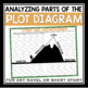 PLOT DIAGRAM ASSIGNMENT - MOUNTAIN CLIMBER