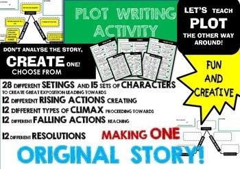 PLOT - CREATIVE WRITING ACTIVITY
