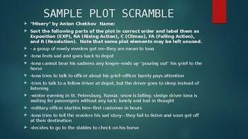 PLOT SCRAMBLE ACTIVITY