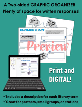 PLOTLINE Graphic Organizer for ANY Novel, Story, or Drama - ELA Grades 5,6,7,8
