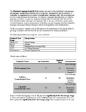 Speech Therapy-PLS-5 Evaluation Report Template-half off