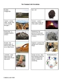 PLTW The Changing Earth Vocabulary Packet