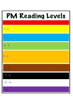PM benchmark reading level tracker