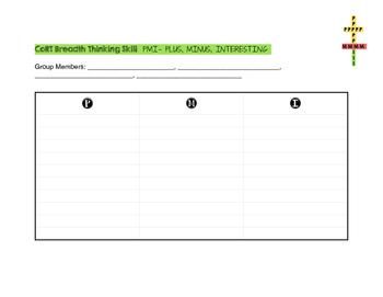 PMI Chart- Breadth Thinking Skills