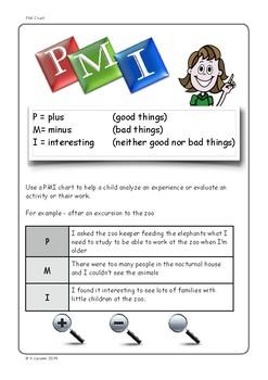PMI Thinking Sheet (Positive Minus Interesting)