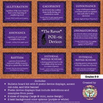 The Raven: POE-tic Devices Bulletin Board Kit