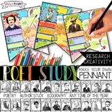 POET STUDY, POETRY ACTIVITY, RESEARCH, PENNANT, MAKE YOUR OWN BANNER