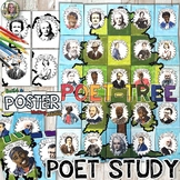 Poet Study, Poetry Collaborative Poster, Writing Activity