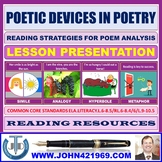 POETIC DEVICES IN POETRY LESSON PRESENTATION