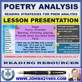 POETRY ANALYSIS LESSON PRESENTATION