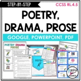POETRY DRAMA PROSE COMPARE AND CONTRAST