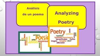 BILINGUAL POETRY STATION  power point: Analyze a poem