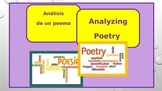 BILINGUAL POETRY STATION  power point: Analyze a poem