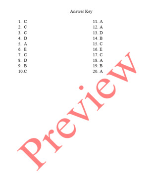 POETRY TERM TEST & Answer Key - Multiple Choice questions- Scantron or Printed