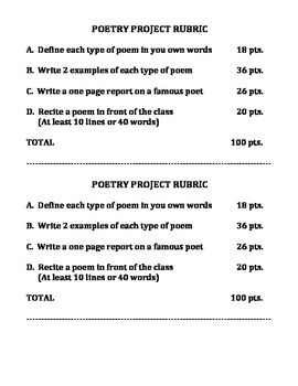 POETRY UNIT: TYPES, DEFINITIONS, EXAMPLES, AND PROJECT RUBRIC (GRADES 6 - 8)