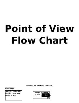 POINT OF VIEW FLOW CHART - BONUS 2 in 1!