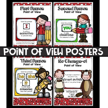 POINT of VIEW Posters for Literature