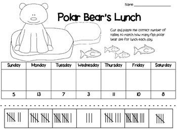POLAR BEAR'S LUNCH