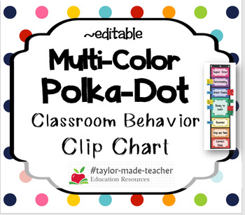 POLKA-DOT Behavior Clip Chart Behavior Management System {Editable}