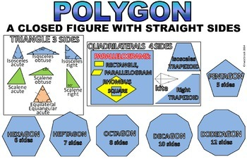 POLYGONS REGULAR AND IRREGULAR