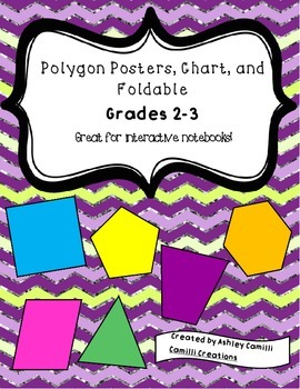 POLYGONS: posters, fill-able chart, matching game and foldable