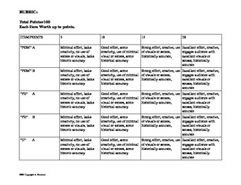 POMPEII:Activity Matrix using Bloom's Taxonomy Gardners Multiple Intelligences