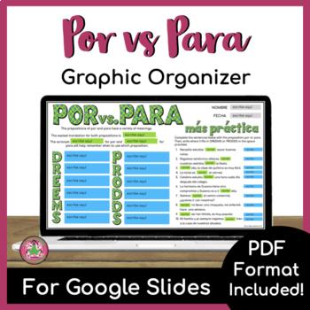 POR vs PARA Graphic Organizer