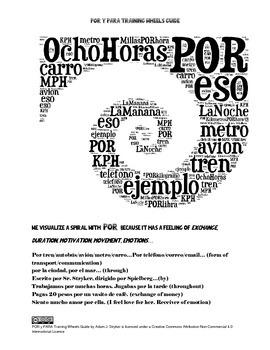 POR y PARA Training Wheels Guide INFOGRAPHIC